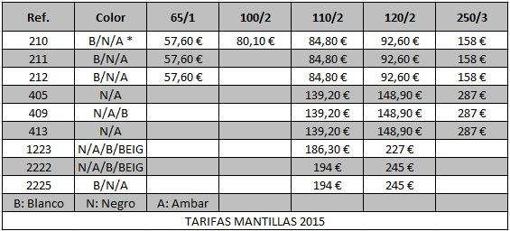 tarifas mantillas 2015